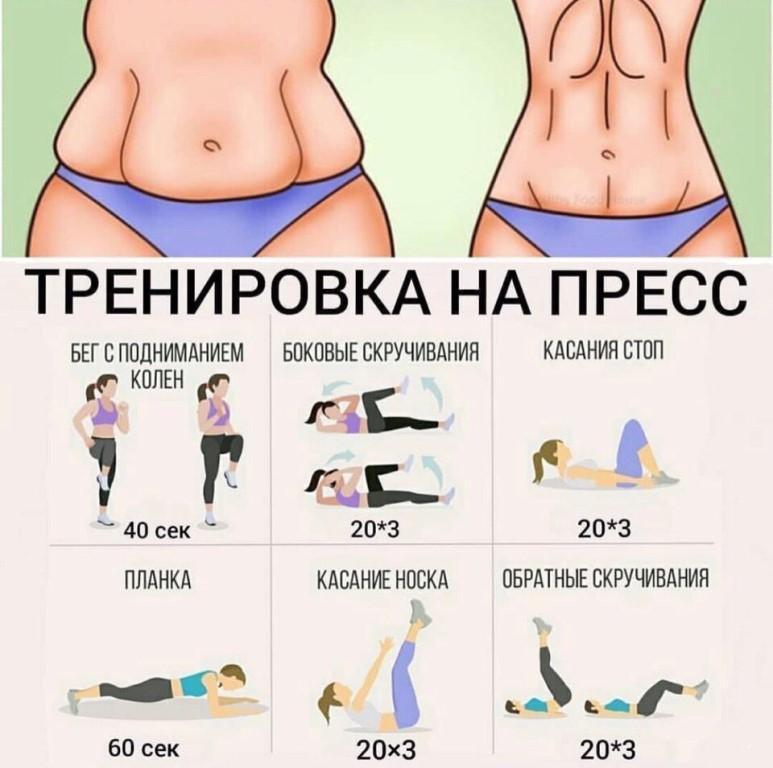 Как Похудеть Упражнения Живот.
